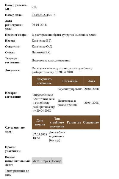 Казаченко подал на развод