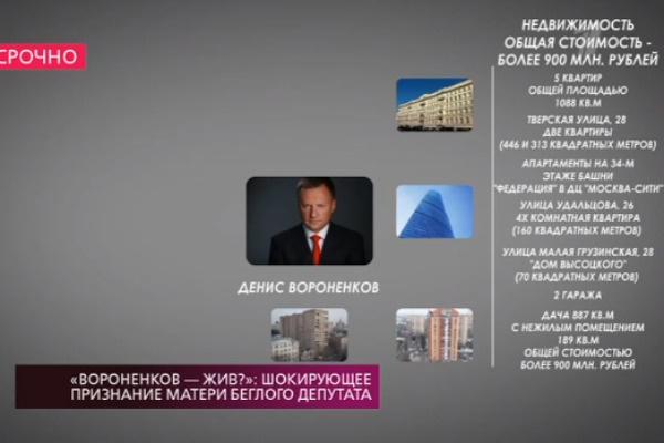 Список наследства Вороненкова