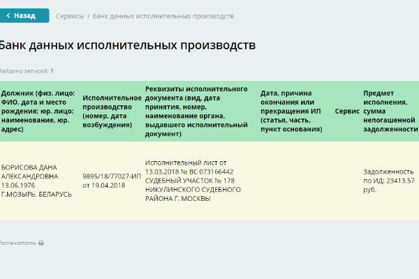 «Злостная неплательщица» Дана Борисова подтвердила наличие запрета навыезд заграницу