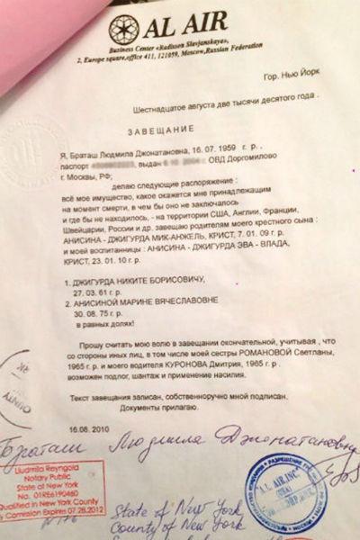 Людмила Браташ завещала Никите все состояние