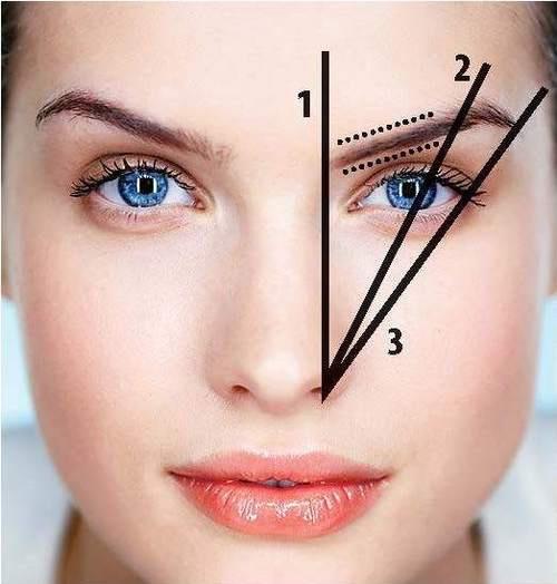 Как правильно определить форму ваших бровей