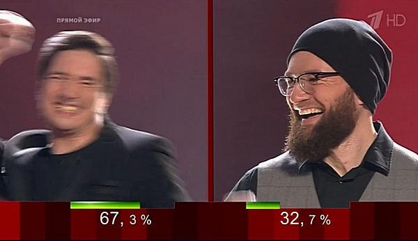 В самом финале выпуска зрители выбирали между Селимом Алахяровым и Тимофеем Копыловым